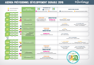 Agenda Développement Durable