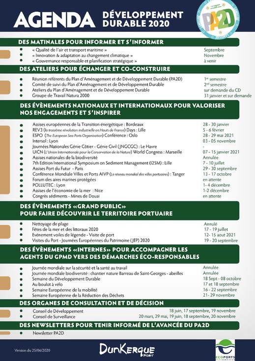 Agenda Développement Durable 2020